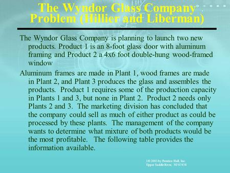1© 2003 by Prentice Hall, Inc. Upper Saddle River, NJ 07458 The Wyndor Glass Company Problem (Hillier and Liberman) The Wyndor Glass Company is planning.