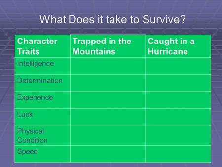 Character Traits Trapped in the Mountains Caught in a Hurricane Intelligence Determination Experience Luck Physical Condition Speed What Does it take to.