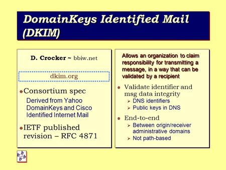 DomainKeys Identified Mail (DKIM) D. Crocker ~ bbiw.net dkim.org  Consortium spec Derived from Yahoo DomainKeys and Cisco Identified Internet Mail  IETF.