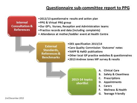 Questionnaire sub-committee report to PPG 2nd December 2013 Internal Consultation & References 2012/13 questionnaire results and action plan PPG & Virtual.