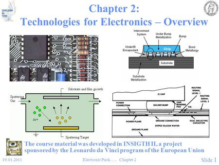 19.01.2011Electronic Pack….. Chapter 2 Slide 1 Chapter 2: Technologies for Electronics – Overview The course material was developed in INSIGTH II, a project.