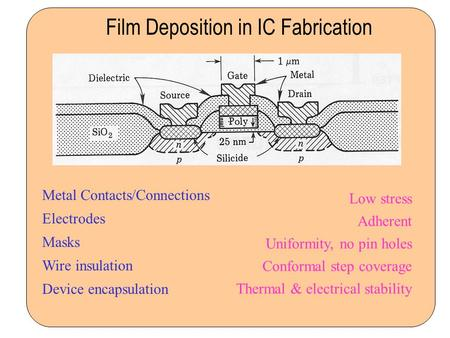 Film Deposition in IC Fabrication Metal Contacts/Connections Electrodes Masks Wire insulation Device encapsulation Low stress Adherent Uniformity, no pin.