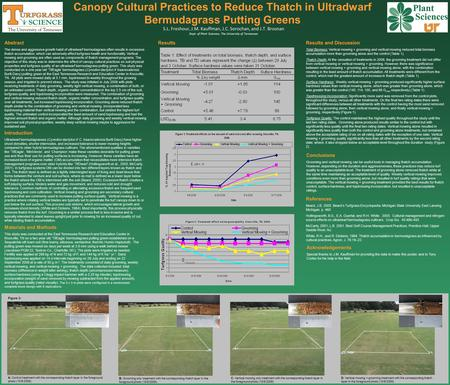 Canopy Cultural Practices to Reduce Thatch in Ultradwarf Bermudagrass Putting Greens S.L. Freshour, J.M. Kauffman, J.C. Sorochan, and J.T. Brosnan Dept.