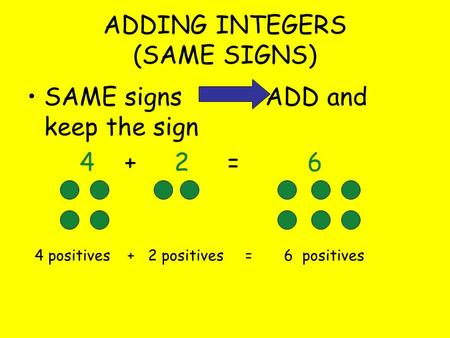 ADDING INTEGERS (SAME SIGNS)