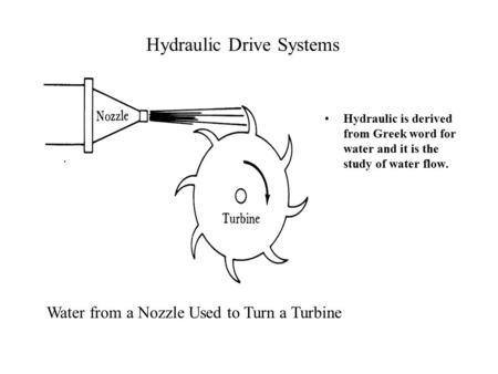 Hydraulic Drive Systems Hydraulic is derived from Greek word for water and it is the study of water flow. Water from a Nozzle Used to Turn a Turbine.