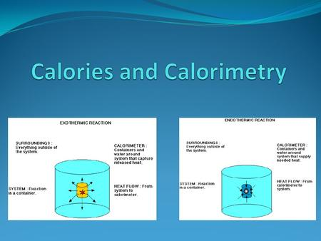 What is a calorie? The calorie is an old term (Nicholas Clement in 1824) that was originally used as a unit of heat. It is used in some countries as a.