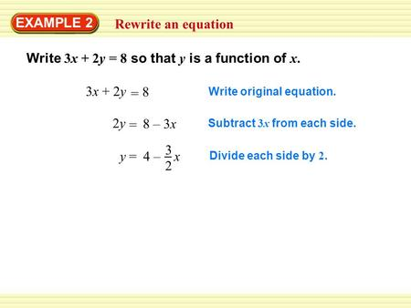 Divide each side by 2. Write original equation. Write 3x + 2y = 8 so that y is a function of x. EXAMPLE 2 Rewrite an equation Subtract 3x from each side.
