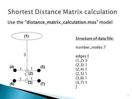 "1 Use the ""distance_matrix_calculation.mos"" model (1) 3 1 1 1 1 1 (2) (3) (4)(5) (6)(7) Structure of data file: number_nodes:7 edges:[ (1,2) 3 (2,3) 1."