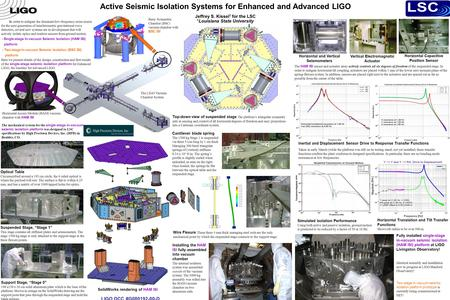 Active Seismic Isolation Systems for Enhanced and Advanced LIGO Jeffrey S. Kissel 1 for the LSC 1 Louisiana State University The mechanical system for.