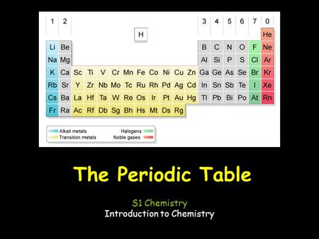 The Periodic Table S1 Chemistry Introduction to Chemistry.