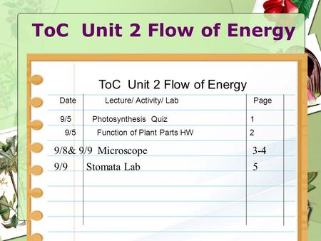 ToC Unit 2 Flow of Energy Date Lecture/ Activity/ Lab Page 9/5Function of Plant Parts HW 2 9/5Photosynthesis Quiz 1 9/8& 9/9 Microscope 3-4 9/9Stomata.