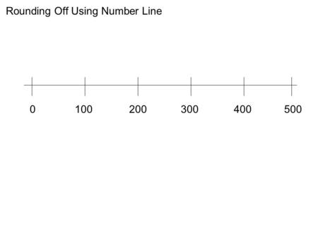 0400300200100500 Rounding Off Using Number Line. 0400300200100500 50150250350450 Rounding Off Using Number Line.