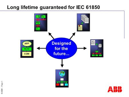© ABB - Page 1 Long lifetime guaranteed for IEC 61850 Designed for the future... SCL ACSI APP COM.