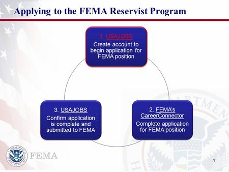 Applying to the FEMA Reservist Program 1 1. USAJOBS Create account to begin application for FEMA position 2. FEMA's CareerConnector Complete application.