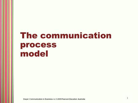 Dwyer: Communication in Business 4e © 2009 Pearson Education Australia 1 The communication process model.
