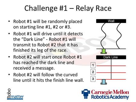 "Challenge #1 – Relay Race Robot #1 will be randomly placed on starting line #1, #2 or #3. Robot #1 will drive until it detects the ""Dark Line"" - Robot."