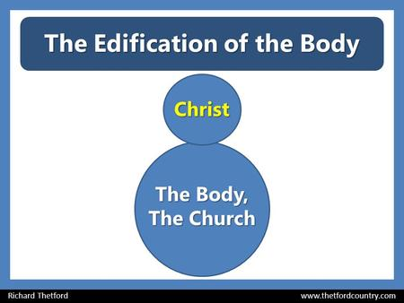The Edification of the Body Richard Thetford www.thetfordcountry.com Christ The Body, The Church.