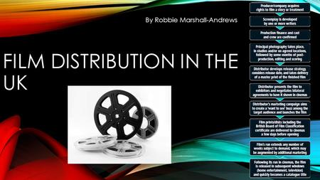 Film Distribution In the uk