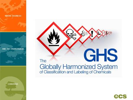 WHERE BUSINESS AND THE ENVIRONMENT CONVERGE. WHERE BUSINESS AND THE ENVIRONMENT CONVERGE What is the GHS? >A common and coherent approach to defining.