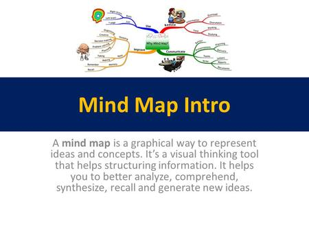 A mind map is a graphical way to represent ideas and concepts. It's a visual thinking tool that helps structuring information. It helps you to better analyze,