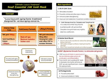 "'Ultimate Luxury Treatment' 'Ultimate Luxury Treatment' Snail Essential 24K Gold Mask ""Luxurious anti-aging home treatment designed for various aging concerns."