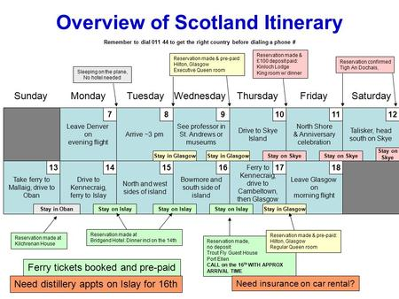 Overview of Scotland Itinerary Leave Denver on evening flight Arrive ~3 pm See professor in St. Andrews or museums Drive to Skye Island North Shore & Anniversary.