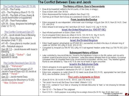 Copyright © Cecilia Perh 2012 www.etword.org The Conflict Between Esau and Jacob The Conflict Began (Gen 25:19-34) v19-22 – The Family v23 – The Prophecy.