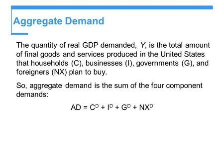 Aggregate Demand The quantity of real GDP demanded, Y, is the total amount of final goods and services produced in the United States that households (C),