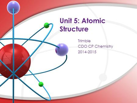 Unit 5: Atomic Structure