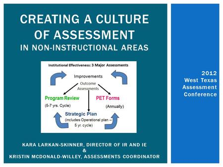 2012 West Texas Assessment Conference CREATING A CULTURE OF ASSESSMENT IN NON-INSTRUCTIONAL AREAS KARA LARKAN-SKINNER, DIRECTOR OF IR AND IE & KRISTIN.
