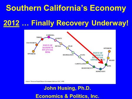 Southern California's Economy 2012 … Finally Recovery Underway! John Husing, Ph.D. Economics & Politics, Inc.