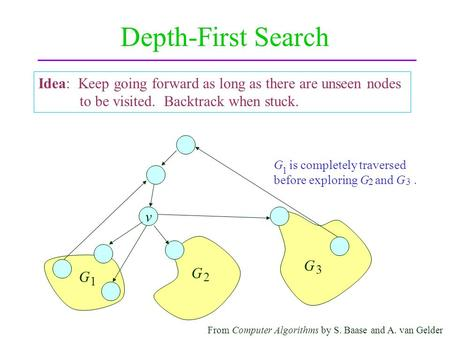Depth-First Search Idea: Keep going forward as long as there are unseen nodes to be visited. Backtrack when stuck. v G G G 1 2 3 G is completely traversed.