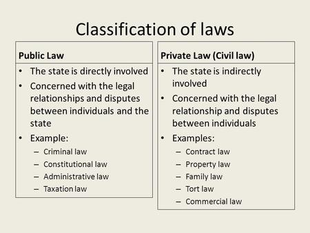 Classification of laws Public Law The state is directly involved Concerned with the legal relationships and disputes between individuals and the state.