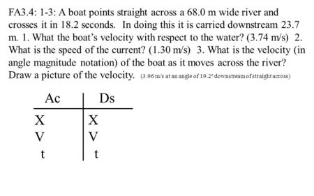 FA3.4: 1-3: A boat points straight across a 68.0 m wide river and crosses it in 18.2 seconds. In doing this it is carried downstream 23.7 m. 1. What the.