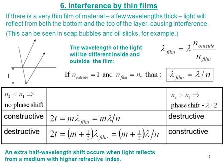 6. Interference by thin films