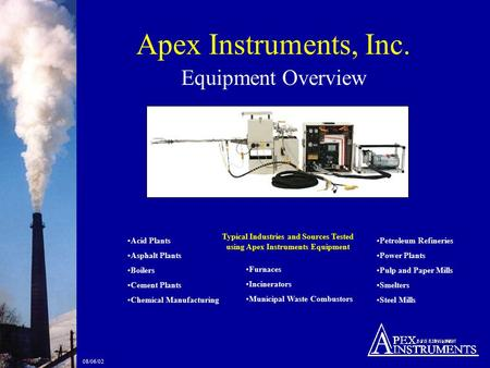 08/06/02 Apex Instruments, Inc. Equipment Overview Typical Industries and Sources Tested using Apex Instruments Equipment Acid Plants Asphalt Plants Boilers.