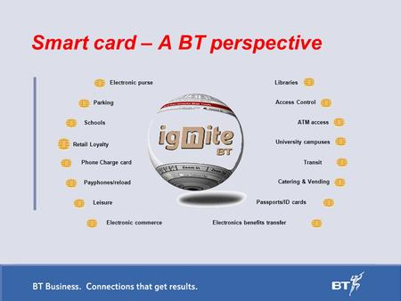 Smart card – A BT perspective Libraries ATM access Catering & Vending Transit University campuses Passports/ID cards Electronics benefits transfer Access.
