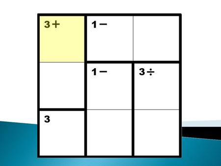 3(a + 5) What does this mean? 'add five to a then multiply the whole lot by three' Or 'three lots of a added to three lots of 5.