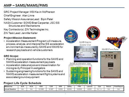 AMP – SAMS/MAMS/PIMS 1 GRC Project Manager: MSI/Kevin McPherson Chief Engineer: Alan Linne Safety Mission Assurance Lead: Bipin Patel NASA Customer: SOMD/Brad.