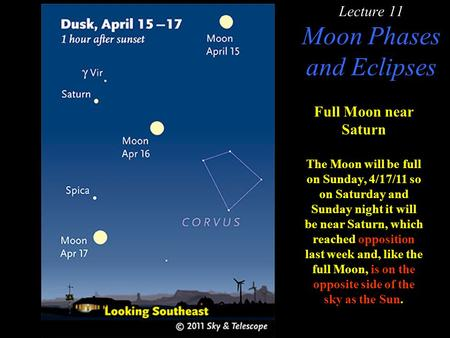 Lecture 11 Moon Phases and Eclipses Full Moon near Saturn The Moon will be full on Sunday, 4/17/11 so on Saturday and Sunday night it will be near Saturn,