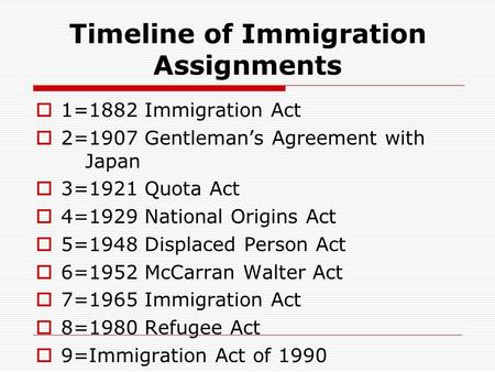 Timeline of Immigration Assignments  1=1882 Immigration Act  2=1907 Gentleman's Agreement with Japan  3=1921 Quota Act  4=1929 National Origins Act.