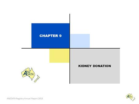 ANZDATA Registry Annual Report 2013 Philip Clayton CHAPTER 9 KIDNEY DONATION 2013 Annual Report - 36th Edition KIDNEY DONATION CHAPTER 9.