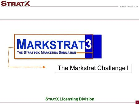 1 BOSTON LONDON PARIS S TRAT X Licensing Division S TRAT X Licensing Division The Markstrat Challenge I.