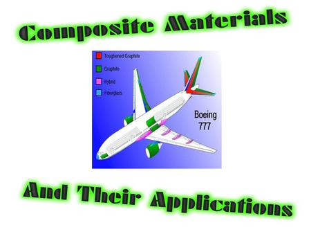 I am going to describe the uses of composite materials in aircrafts