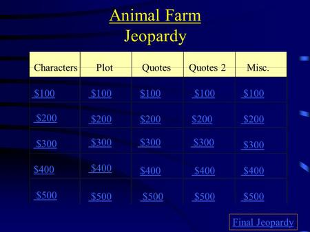 Animal Farm Jeopardy Characters Plot Quotes Quotes 2 Misc. $100 $100