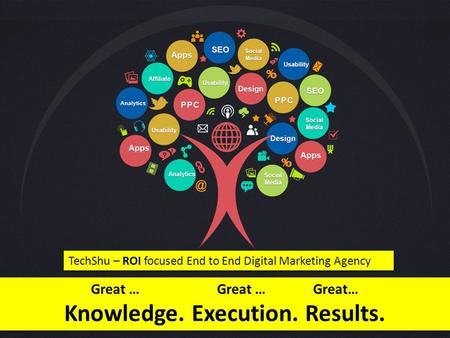 Great … Great … Great… Knowledge. Execution. Results. TechShu – ROI focused End to End Digital <strong>Marketing</strong> Agency.