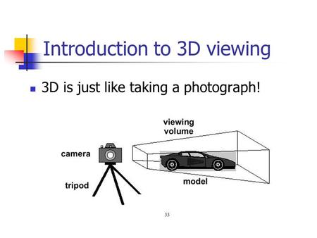 Introduction to 3D viewing 3D is just like taking a photograph!