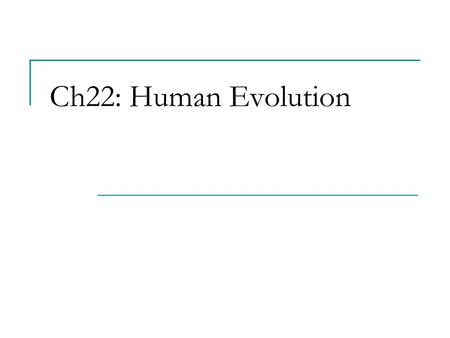 Ch22: Human Evolution. Evolution Vs. Intelligent Design Evolution  Change in heritable traits within a population over successive generations  Supported.