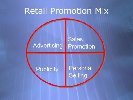 Retail Promotion Mix Sales Promotion Advertising Personal Publicity