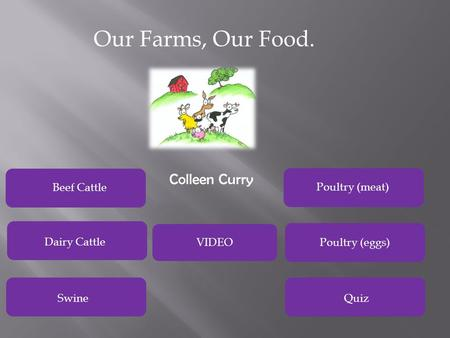 Our Farms, Our Food. Beef Cattle Dairy Cattle Poultry (eggs) Swine Poultry (meat) Colleen Curry Quiz VIDEO.